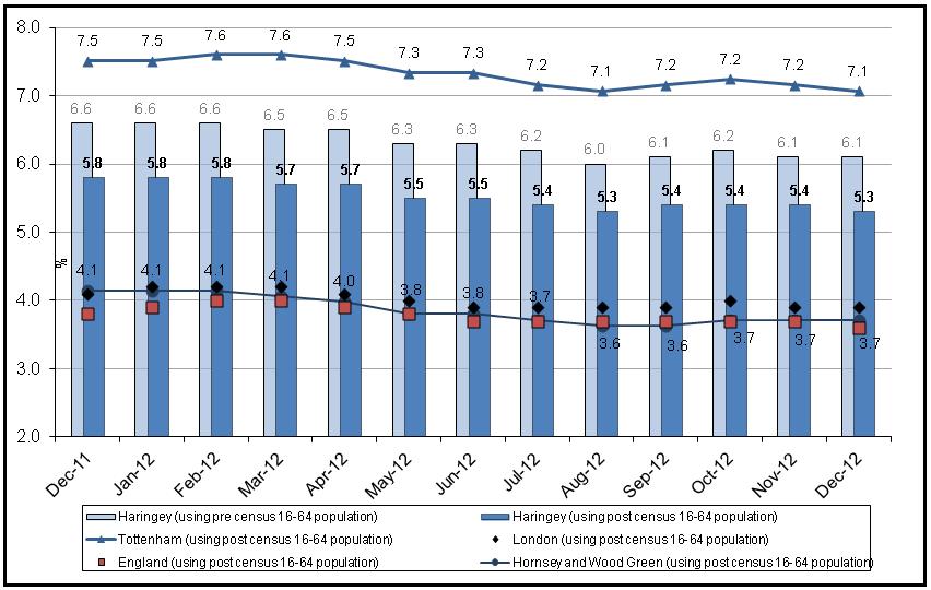 Third Ward crime on a steady decline