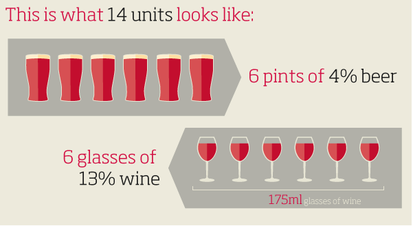 Glasses Of Wine In Units