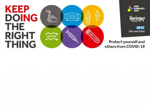 Keep doing the right thing - Protect yourself and others from COVID-19.